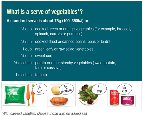 vegetable_serves_table_web-(1).jpg